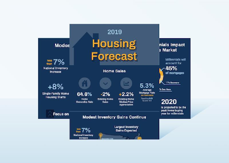 2019 Housing Forecast Infographic